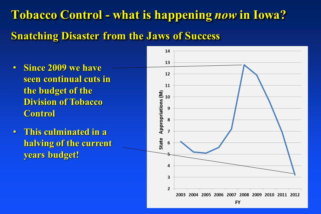 Tobacco Control - what is happening now in Iowa