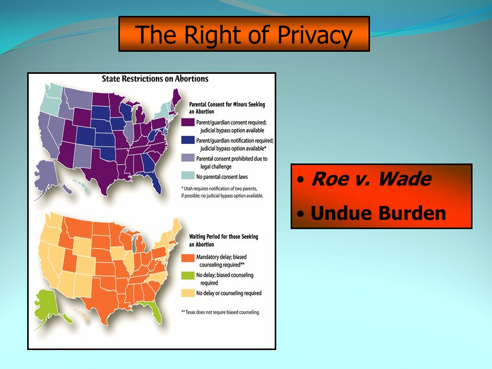 The Right of Privacy Roe v. Wade Undue Burden