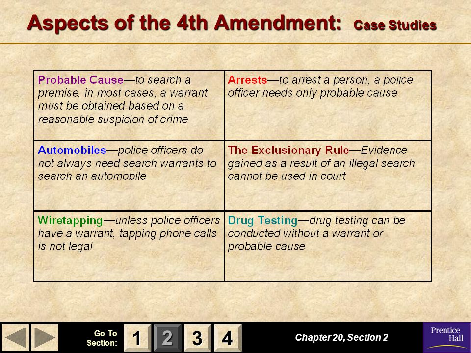 Aspects of the 4th Amendment: Case Studies