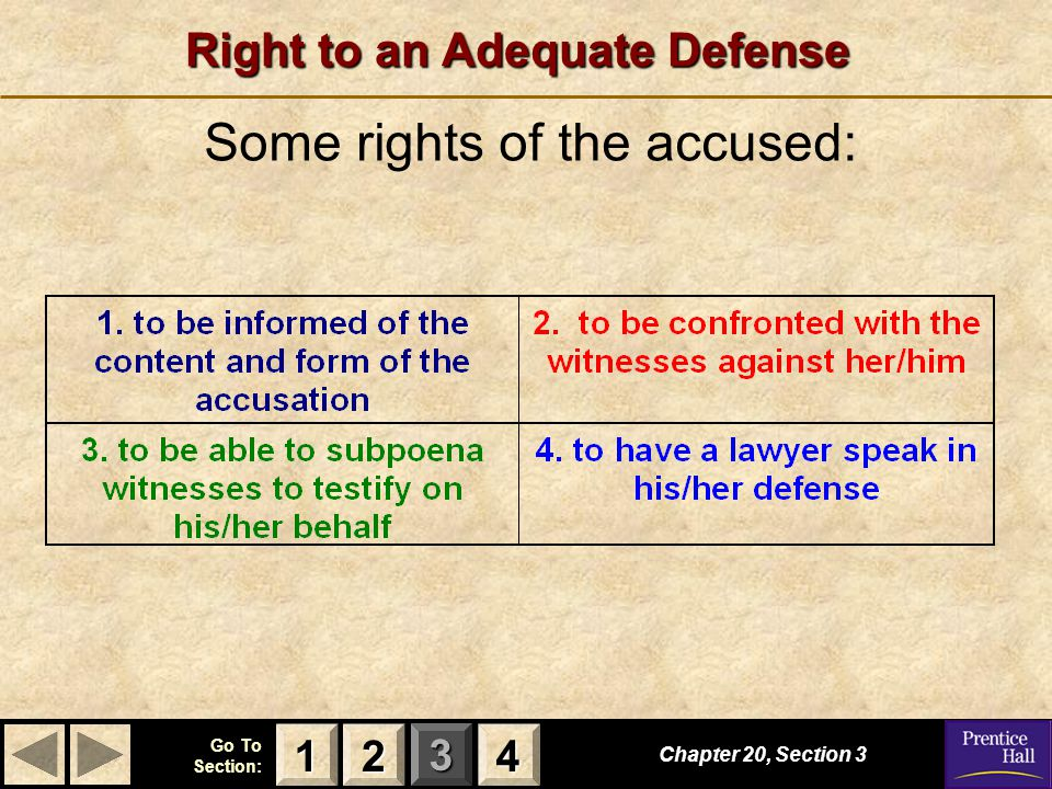 Right to an Adequate Defense