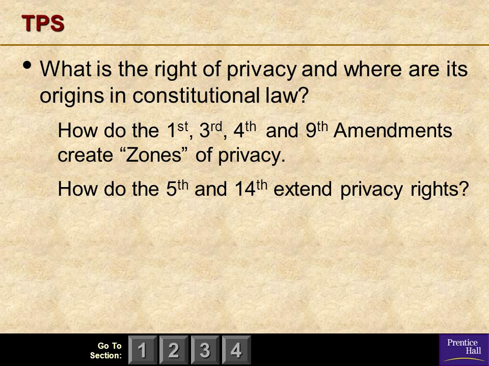 TPS What is the right of privacy and where are its origins in constitutional law