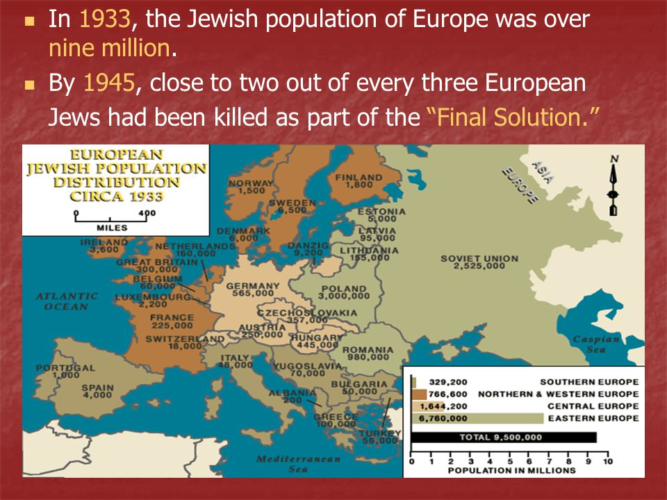 In 1933, the Jewish population of Europe was over nine million.