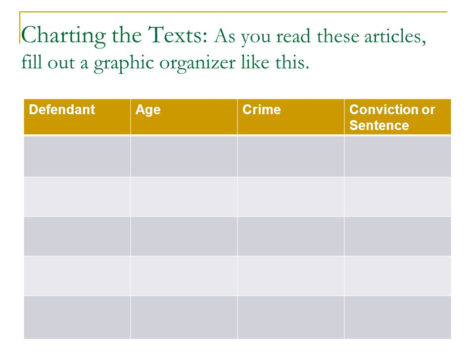 Charting the Texts: As you read these articles, fill out a graphic organizer like this.