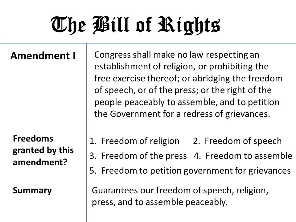 The Bill of Rights Amendment I