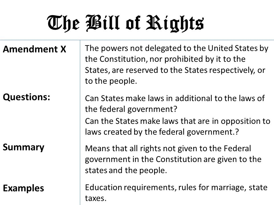 The Bill of Rights Amendment X Questions: Summary Examples