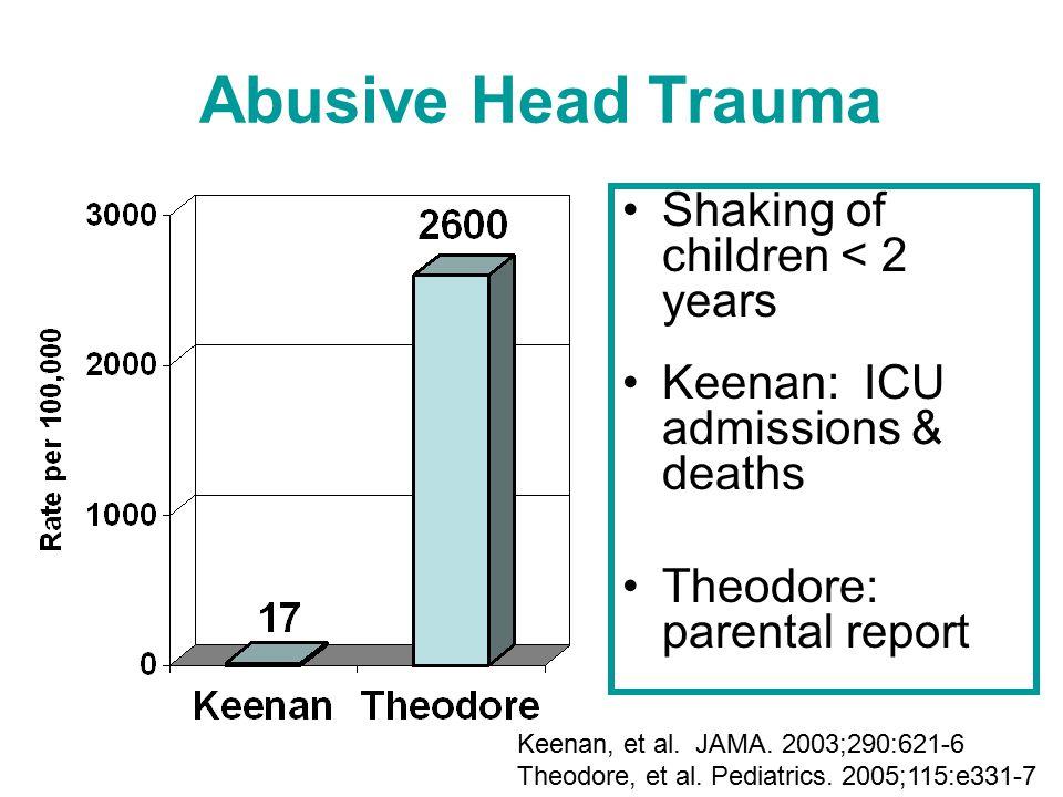 Abusive Head Trauma Shaking of children < 2 years