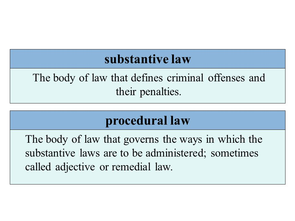 The body of law that defines criminal offenses and their penalties.