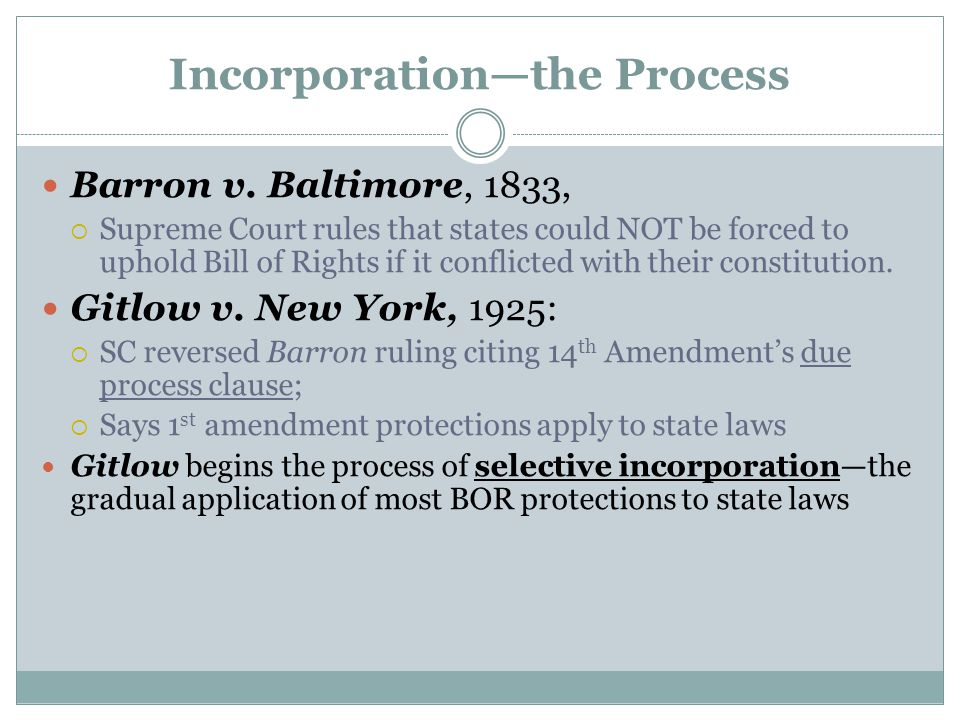 Incorporation—the Process