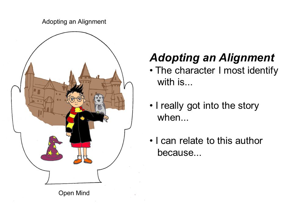Adopting an Alignment The character I most identify with is...