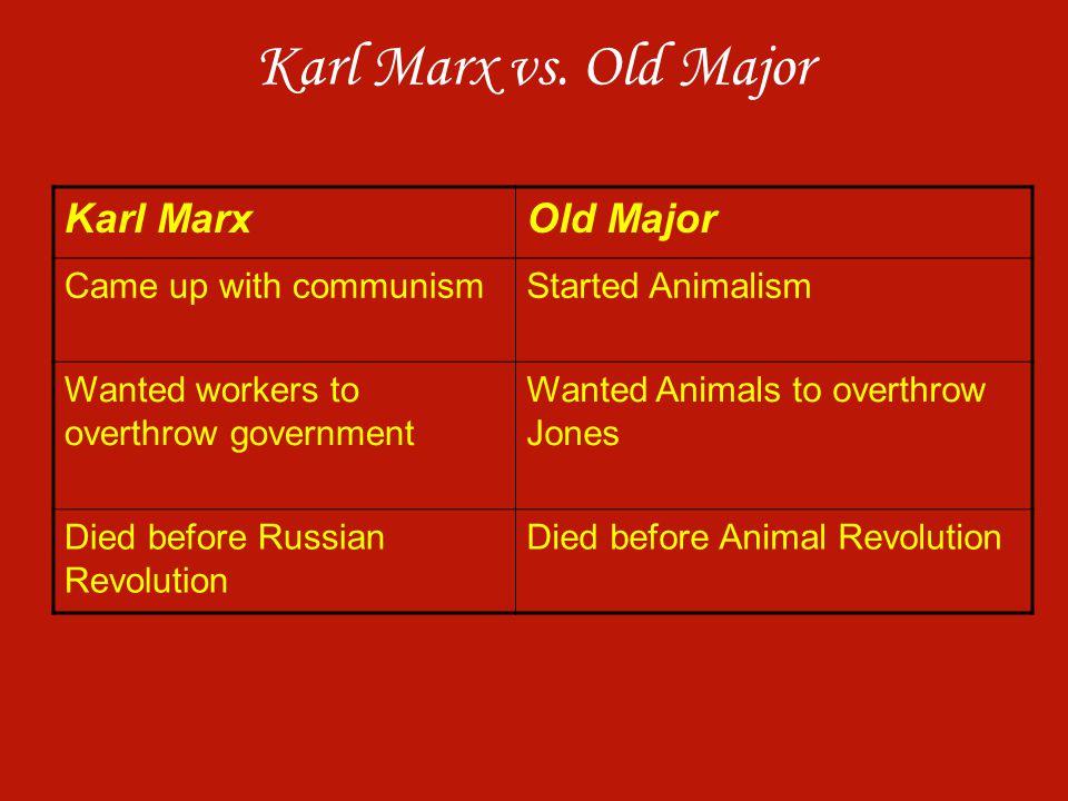 Karl Marx vs. Old Major Karl Marx Old Major Came up with communism