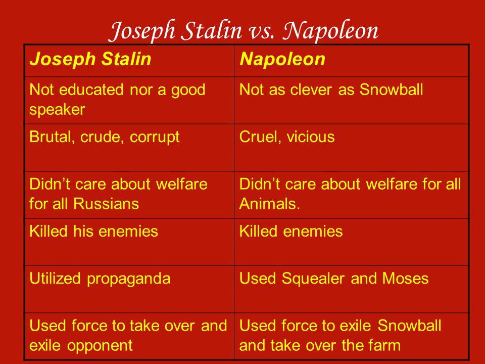 Joseph Stalin vs. Napoleon