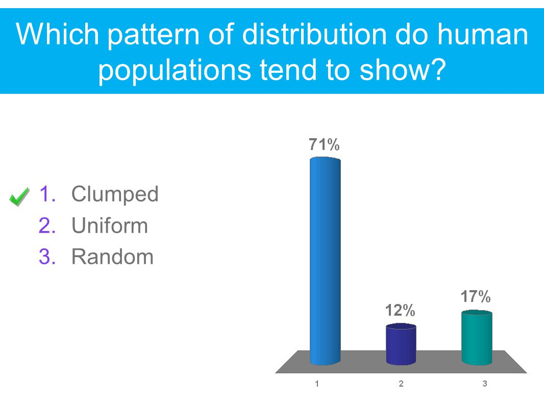 Which pattern of distribution do human populations tend to show