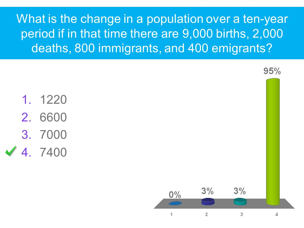 What is the change in a population over a ten-year period if in that time there are 9,000 births, 2,000 deaths, 800 immigrants, and 400 emigrants