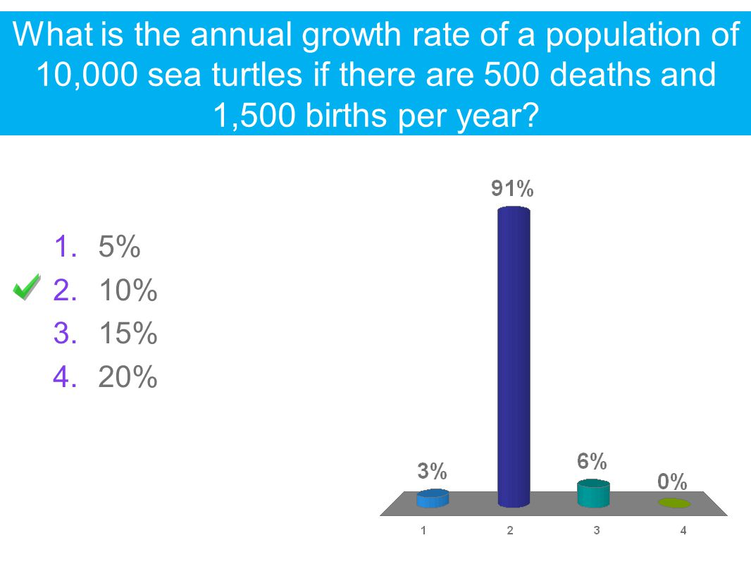 What is the annual growth rate of a population of 10,000 sea turtles if there are 500 deaths and 1,500 births per year