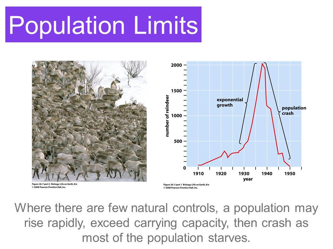 Population Limits