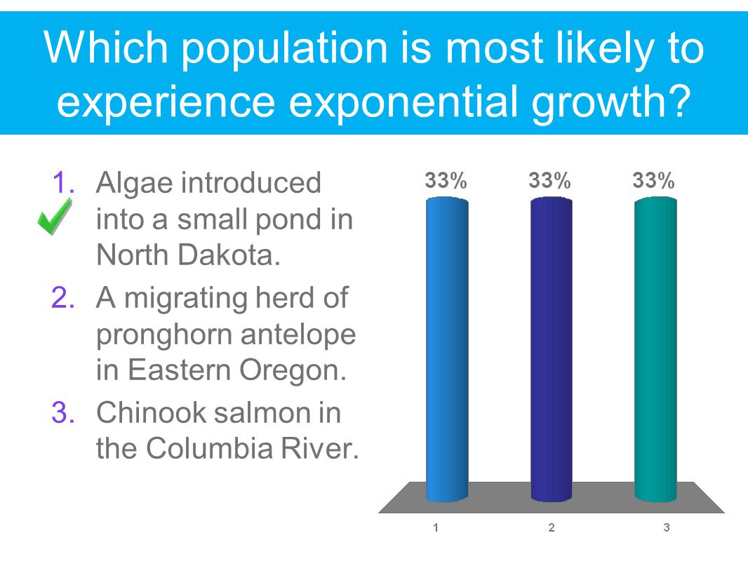 Which population is most likely to experience exponential growth