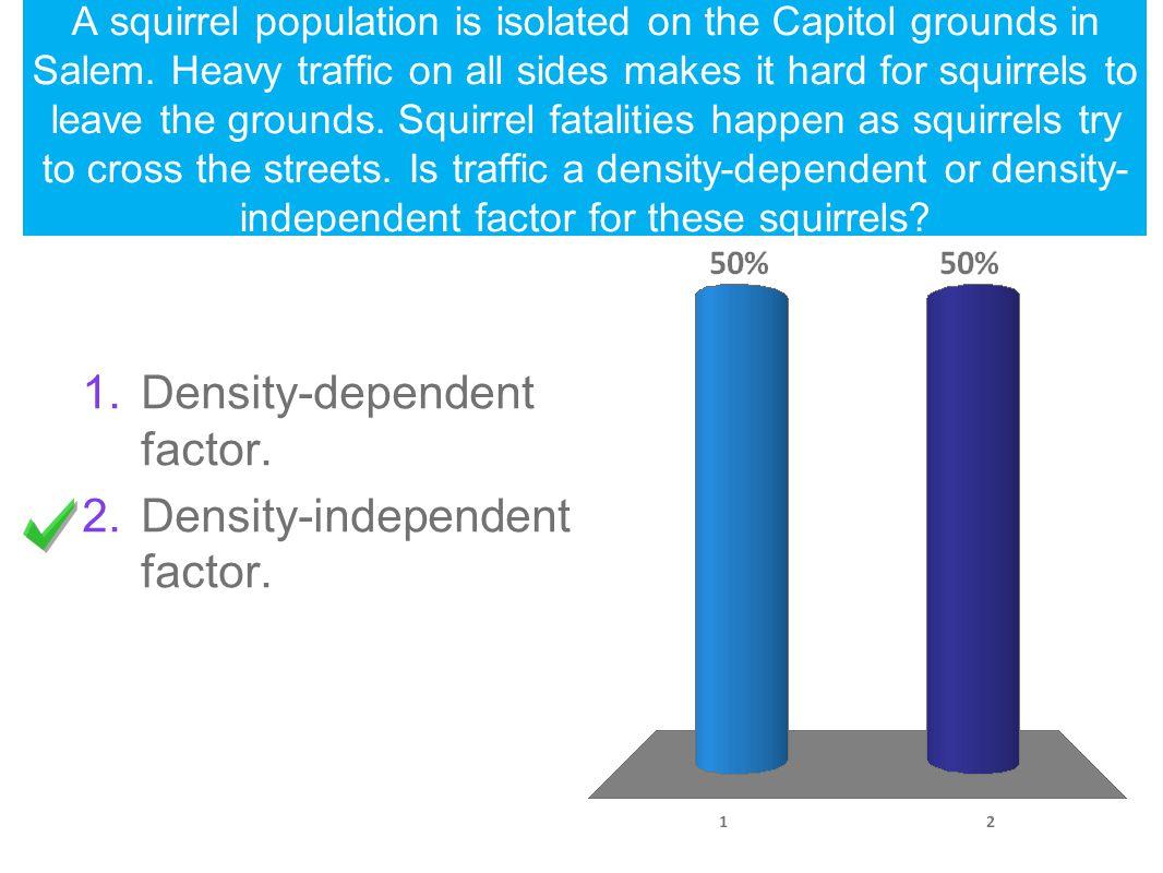Density-dependent factor. Density-independent factor.