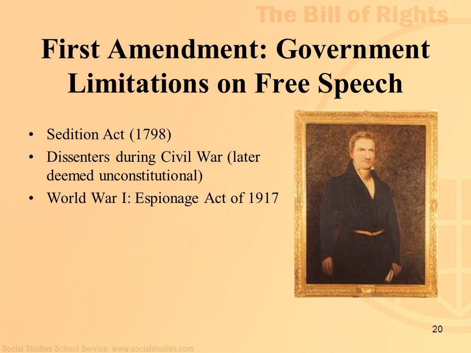 First Amendment: Government Limitations on Free Speech