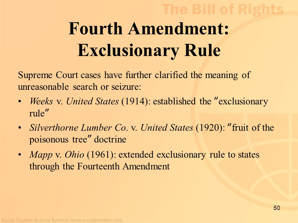 Fourth Amendment: Exclusionary Rule
