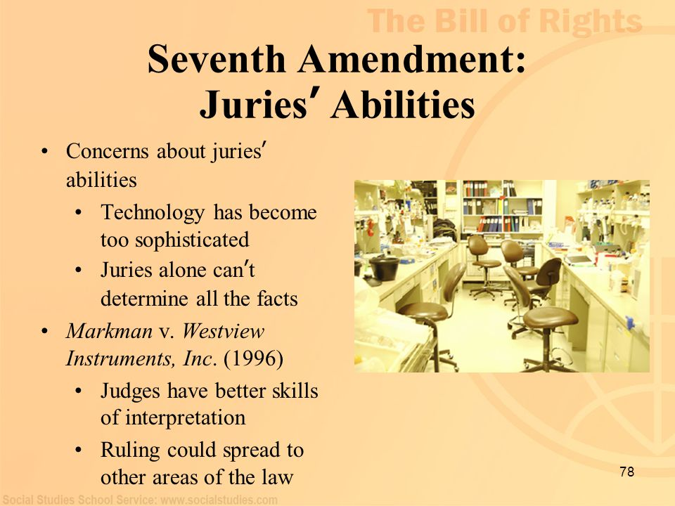 Seventh Amendment: Juries' Abilities