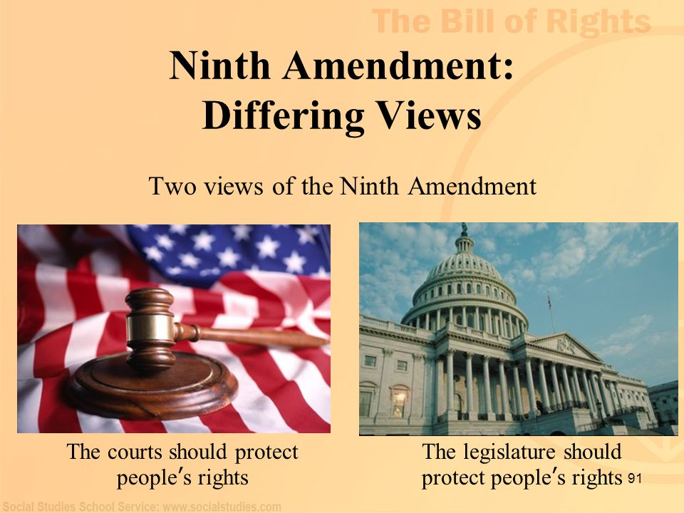 Ninth Amendment: Differing Views