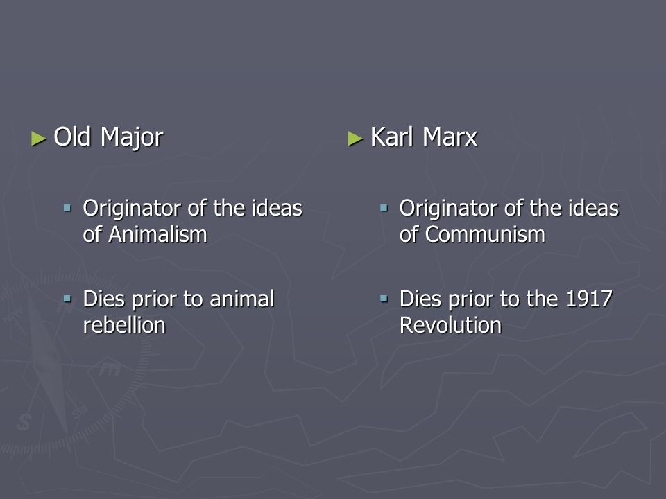 Old Major Karl Marx Originator of the ideas of Animalism
