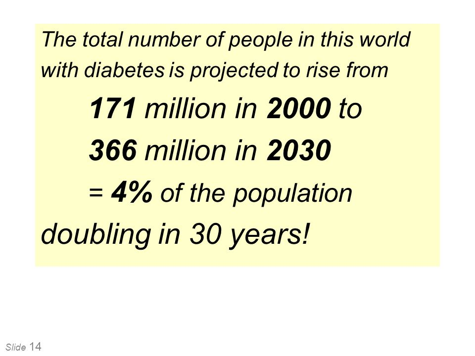 171 million in 2000 to 366 million in 2030 = 4% of the population