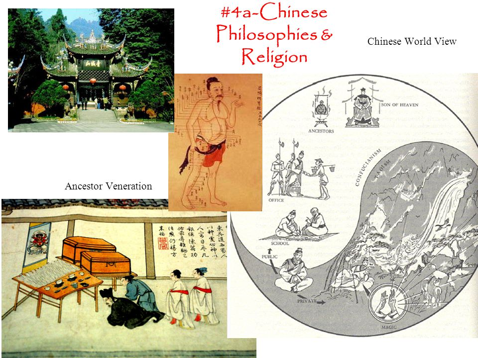 #4a-Chinese Philosophies & Religion