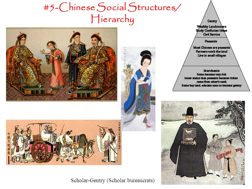 #5-Chinese Social Structures/ Hierarchy