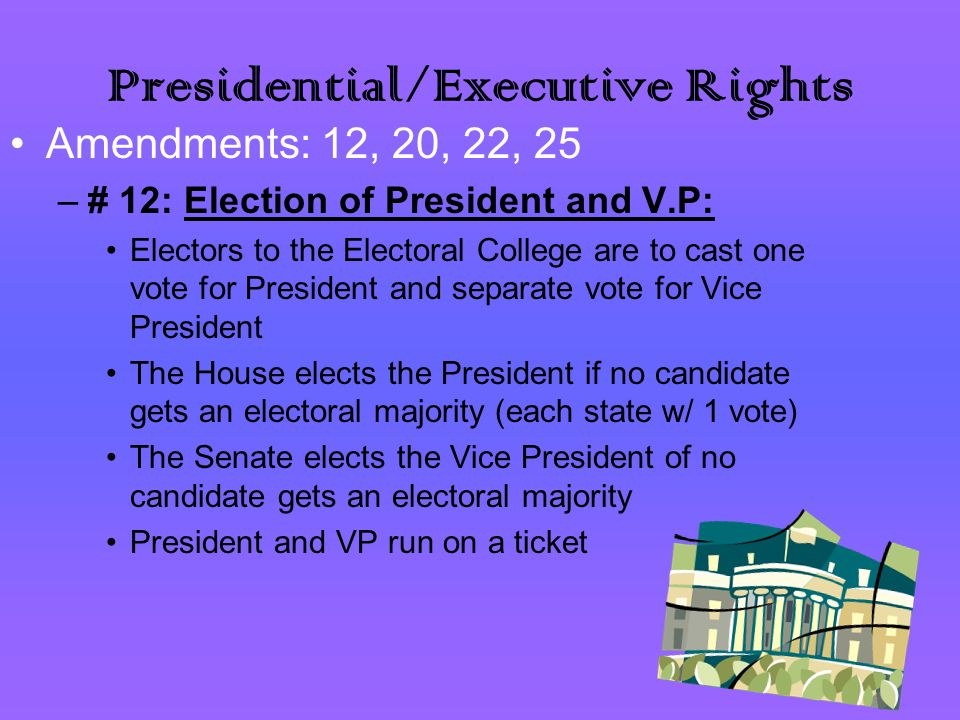 Presidential/Executive Rights