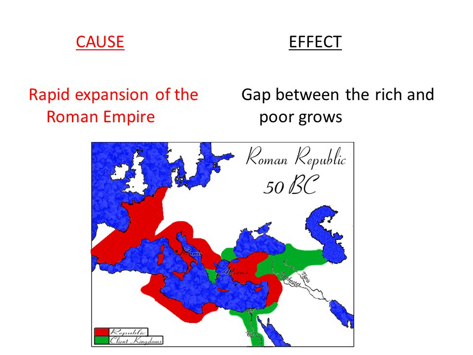 CAUSE Rapid expansion of the Roman Empire EFFECT Gap between the rich and poor grows