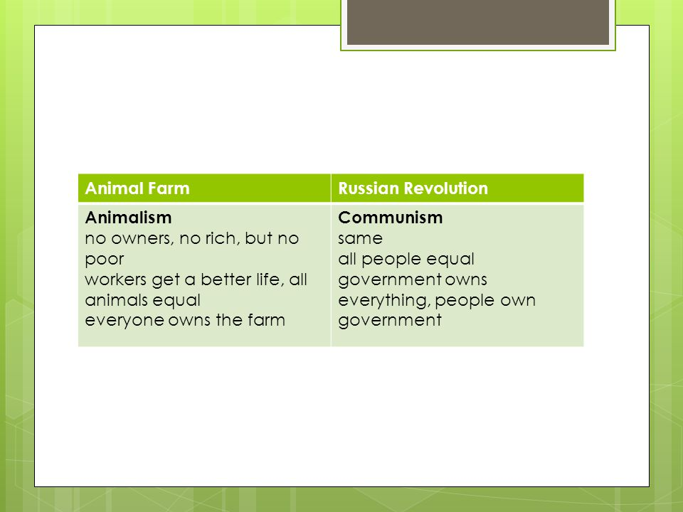 Animal Farm Russian Revolution. Animalism. no owners, no rich, but no poor. workers get a better life, all animals equal.