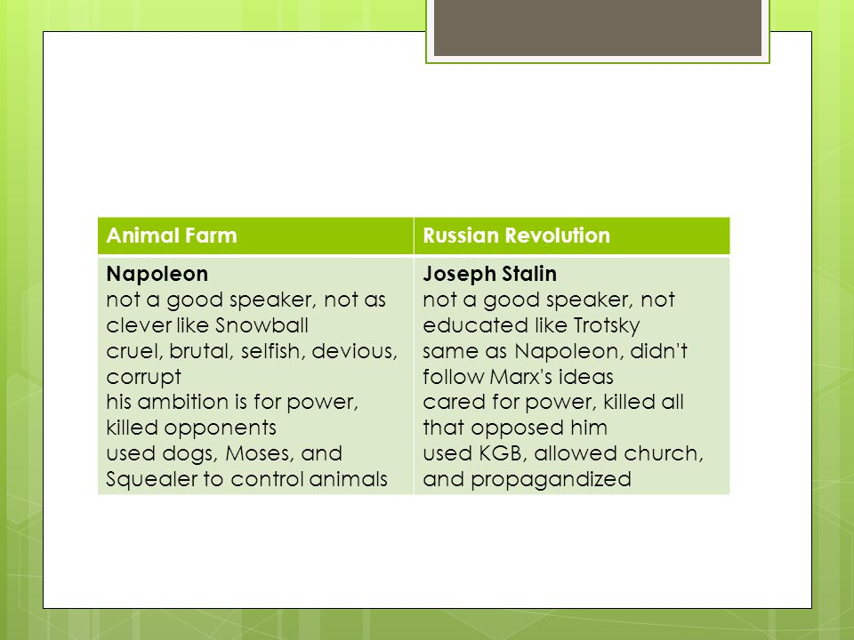 Animal Farm Russian Revolution. Napoleon. not a good speaker, not as clever like Snowball. cruel, brutal, selfish, devious, corrupt.