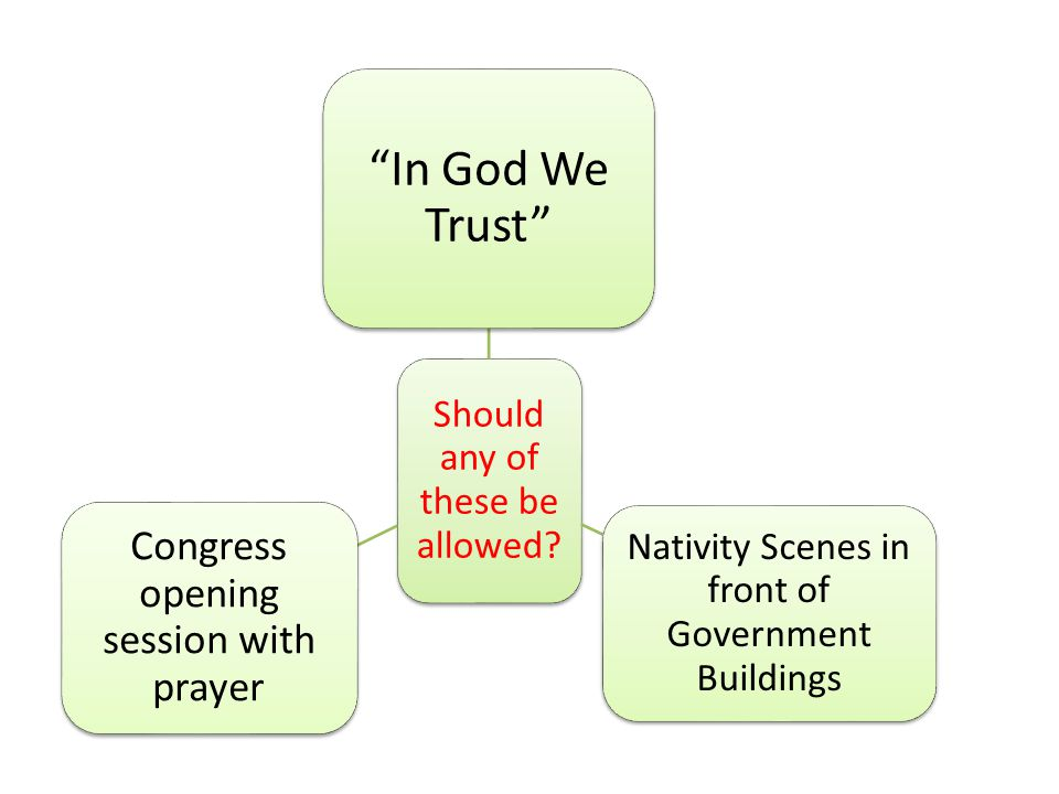 In God We Trust Congress opening session with prayer