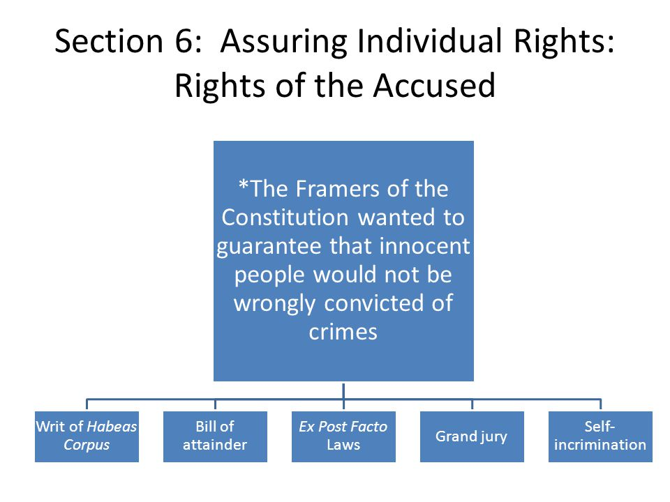 Section 6: Assuring Individual Rights: Rights of the Accused