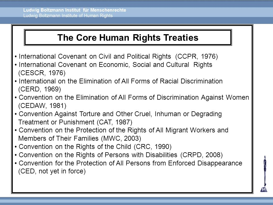 The Core Human Rights Treaties