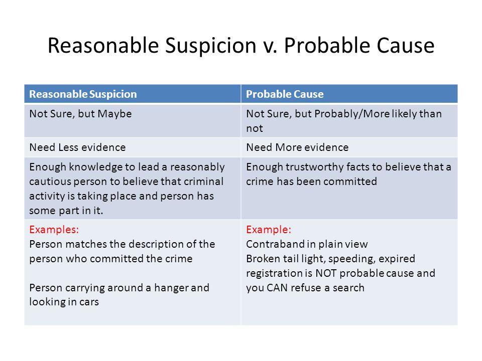 Reasonable Suspicion v. Probable Cause