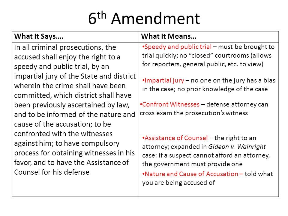 6th Amendment What It Says…. What It Means…