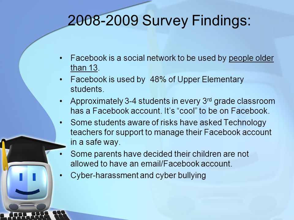 2008-2009 Survey Findings: Facebook is a social network to be used by people older than 13. Facebook is used by 48% of Upper Elementary students.