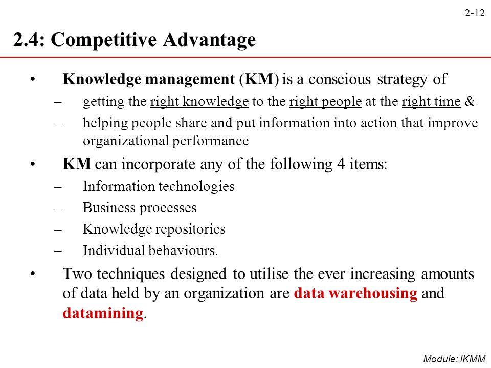 2.4: Competitive Advantage
