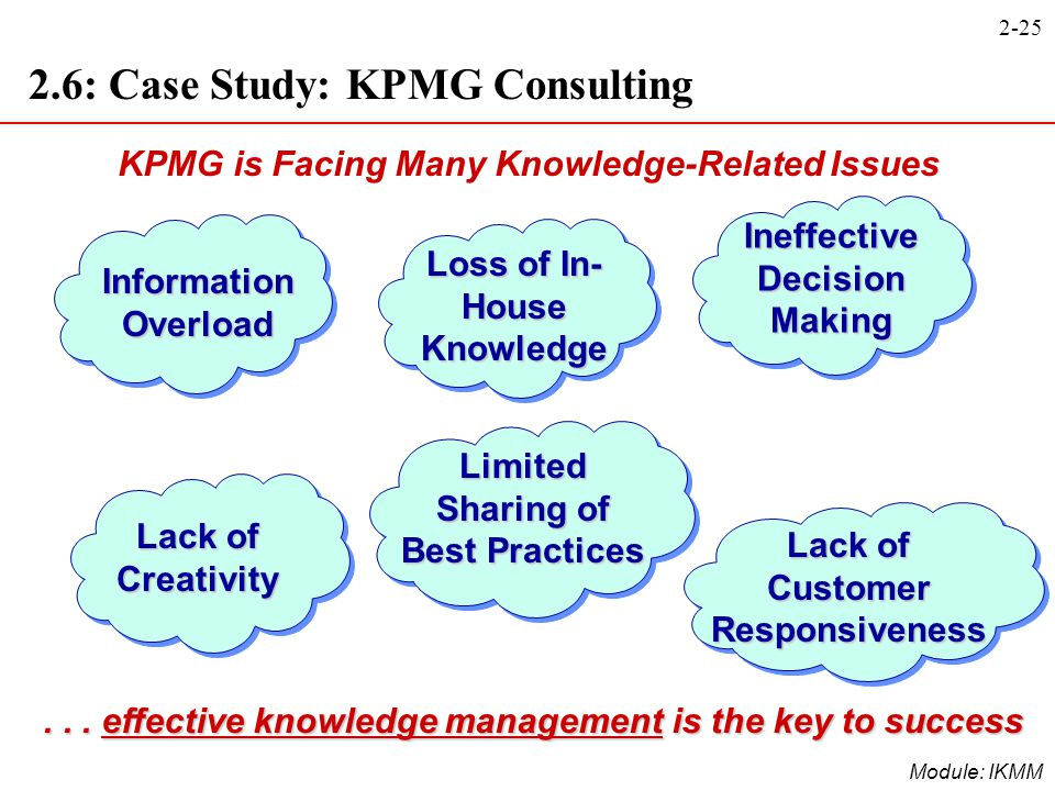 2.6: Case Study: KPMG Consulting
