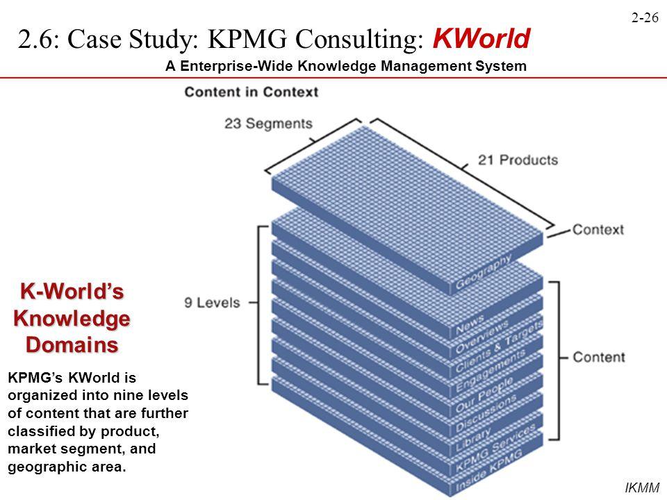 2.6: Case Study: KPMG Consulting: KWorld