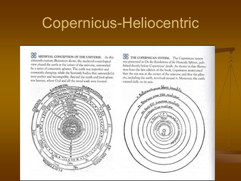 Copernicus-Heliocentric