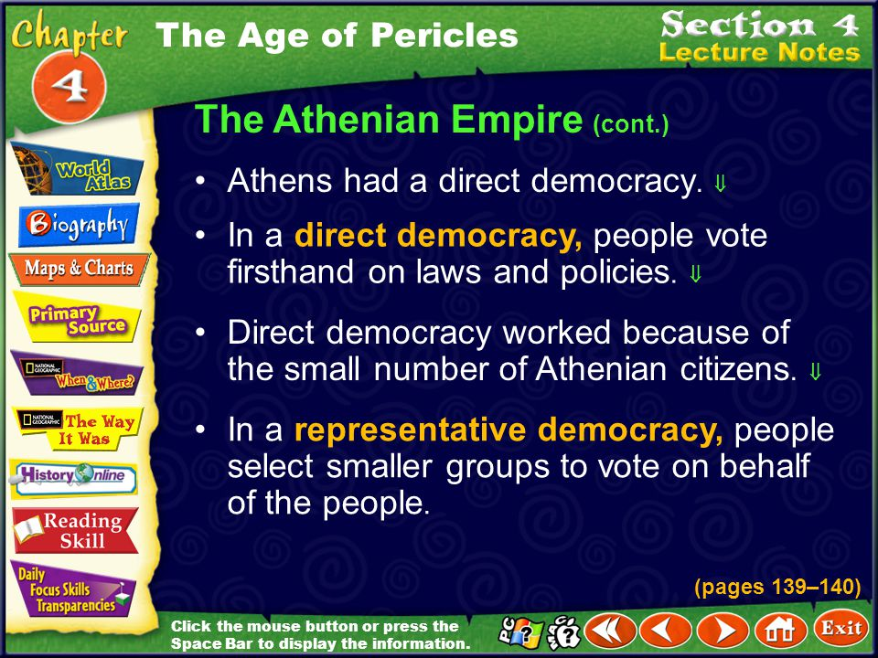 The Athenian Empire (cont.)