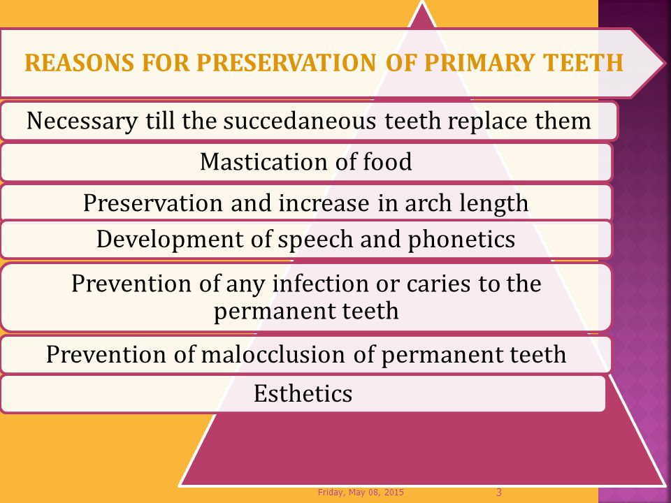 REASONS FOR PRESERVATION OF PRIMARY TEETH