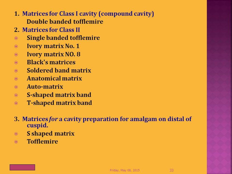 1. Matrices for Class I cavity (compound cavity)