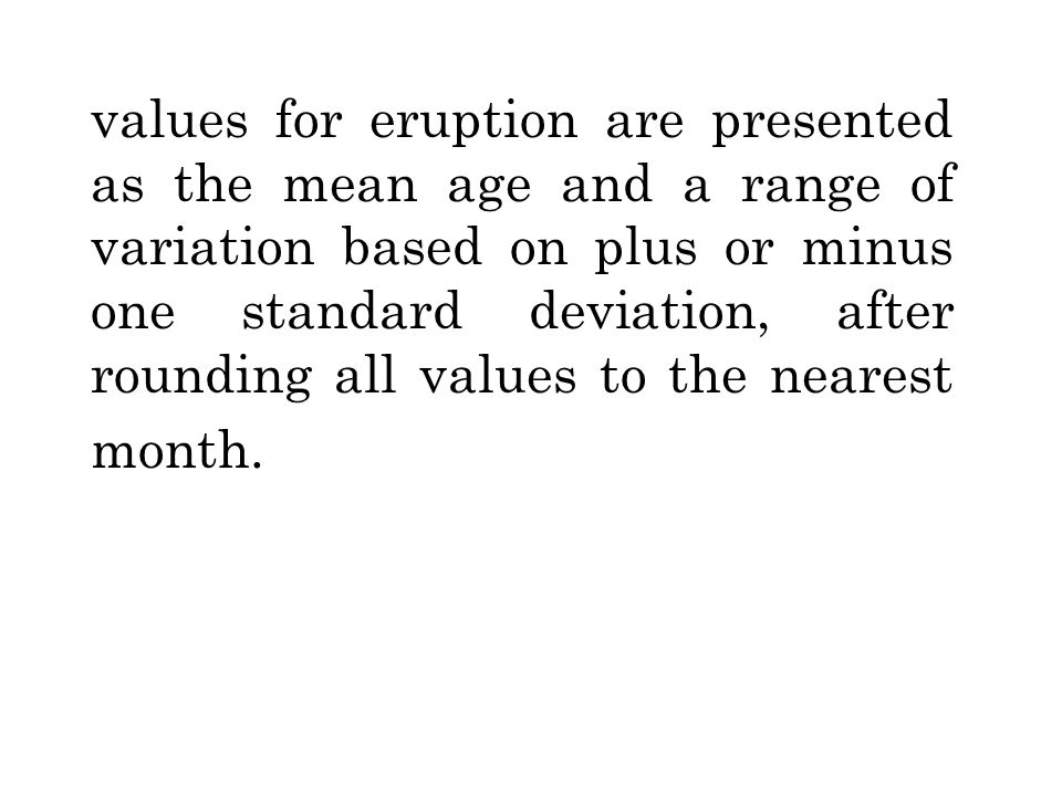 values for eruption are presented as the mean age and a range of variation based on plus or minus one standard deviation, after rounding all values to the nearest month.