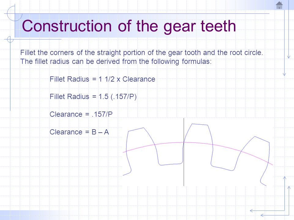 Construction of the gear teeth