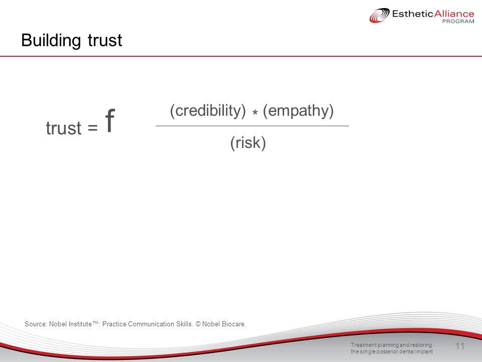f trust = Building trust (credibility) * (empathy) (risk)
