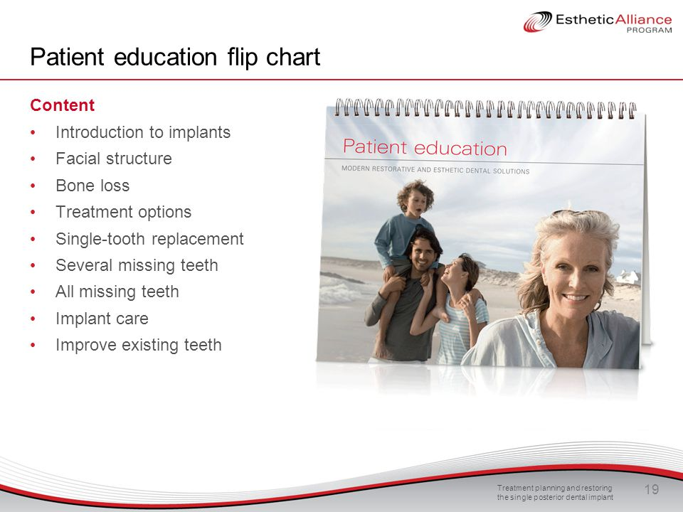 Patient education flip chart